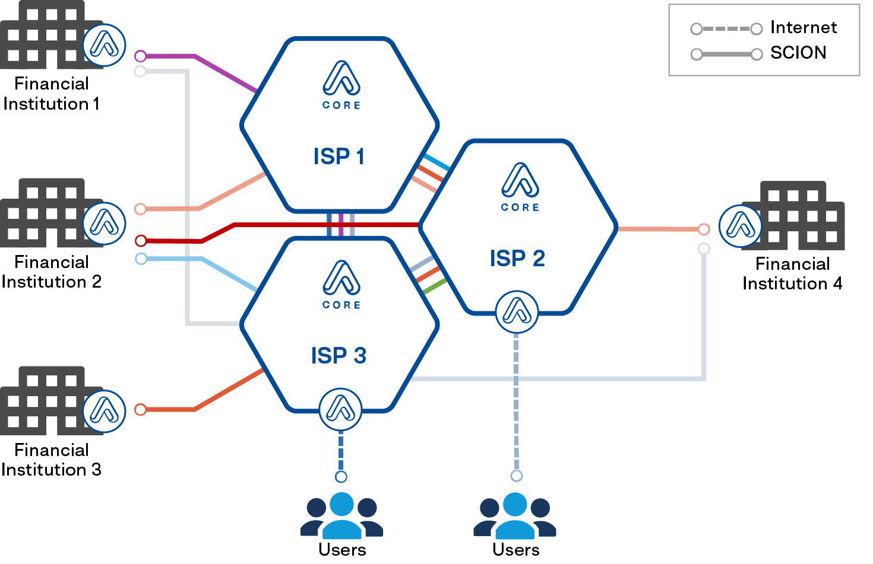 SSFN_diagram